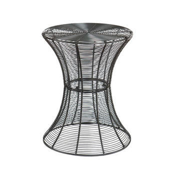 Wire Symmetry Table