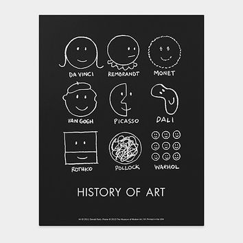 History of Art Miniprint