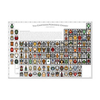 CocoBee: Cartoon Periodic Chart 24x16, at 10% off!