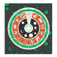 GiftGenius: Horoscope Wheel