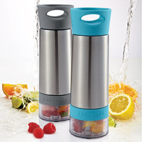 Aqua Zinger Flavored Water Maker at BrookstoneBuy Now!