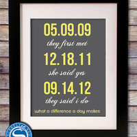 What a Difference a Day Makes Custom Date 8x10 Print