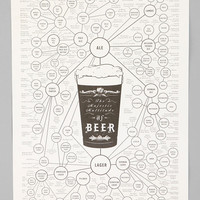Pop Chart Labs Beer Chart Print