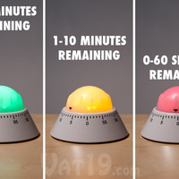 Amco Color Alert Timer