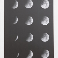 Urban Outfitters - Moon Phase Poster