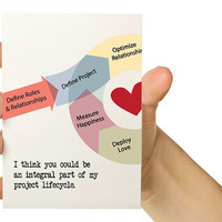 Funny Valentine - Geek Love Card 5X7- I think you could be an integral part of my project lifecycle