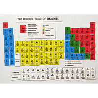 ThinkGeek :: Periodic Table Refrigerator Magnets