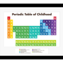 PERIODIC TABLE OF CHILDHOOD: COLLEEN LIN