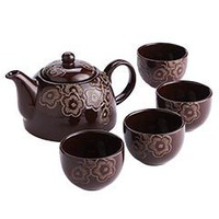 Product Details - Sonomi Teapot Set