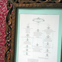 Wedding Lineage Genealogy Chart by melangerienyc on Etsy