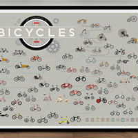 The Evolution of Bicycles Print
