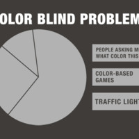 Color Blind Problems T-Shirt | SnorgTees