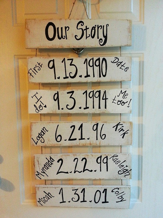 1 Year Wedding Gift Rule : OUR STORY - Important DATES wood sign - from ThePeculiarPelican